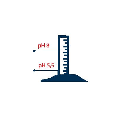 Om goed te kunnen oogsten, moet de zuurtegraad van de aarde tussen 5,5 en 8 pH liggen.